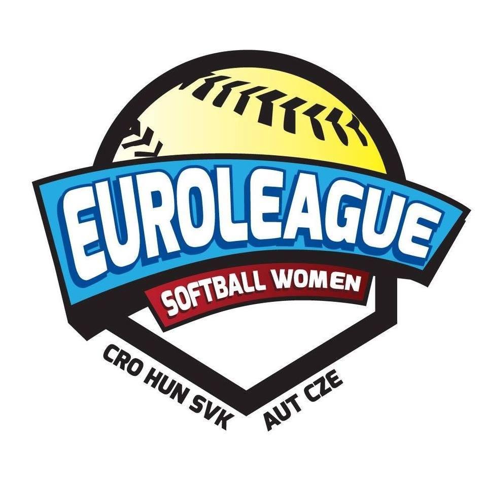 Euroliga prilákala nové tímy